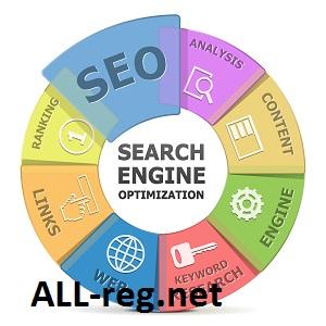 О сайтах и их внешней оптимизации